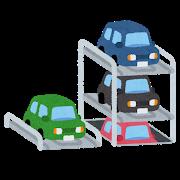 car_parking_rittai_chuusyajou_kikai.png